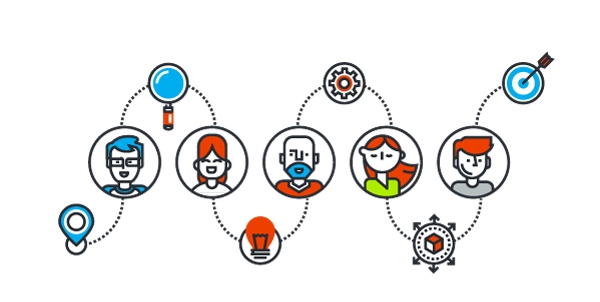 Office 365 Partner