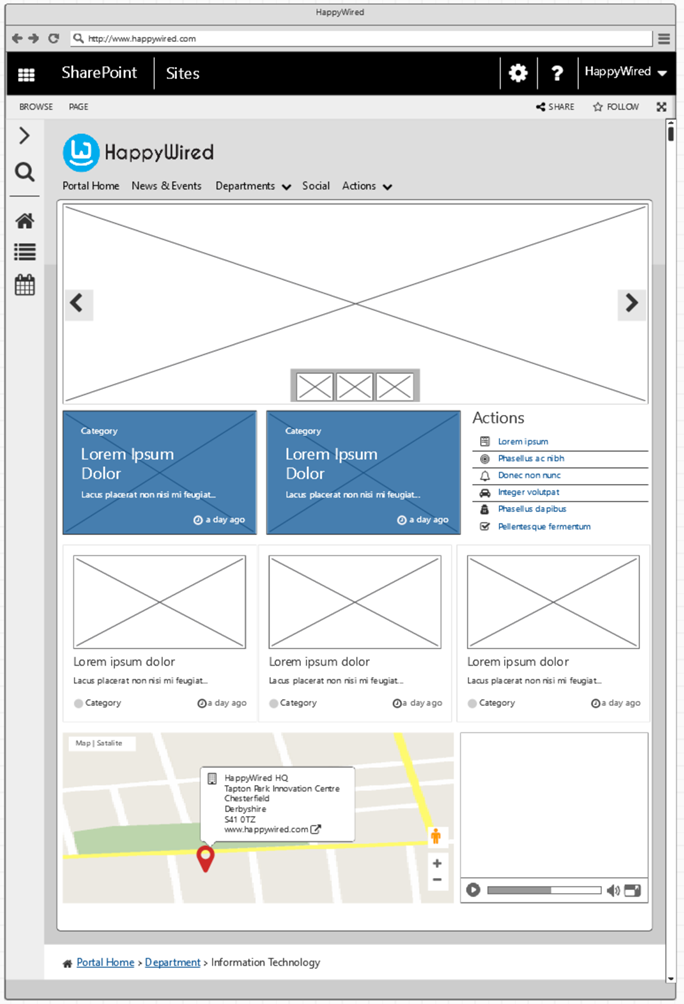 SharePoint Intranet Design