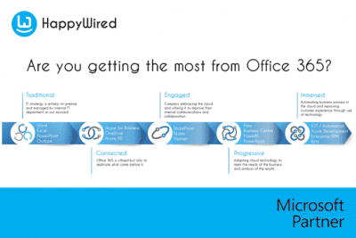 Adopting Office 365