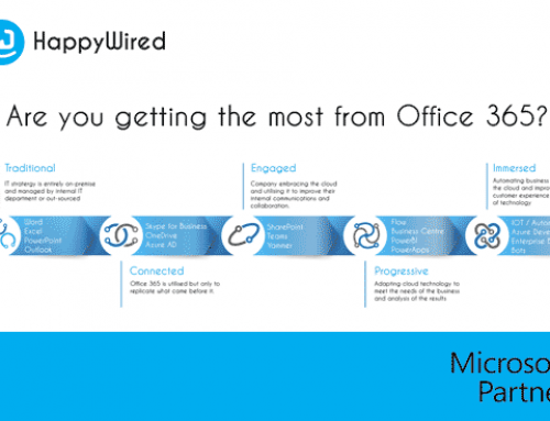 Are you getting the most from Office 365?