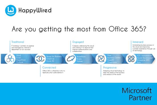 Adopting Office 365
