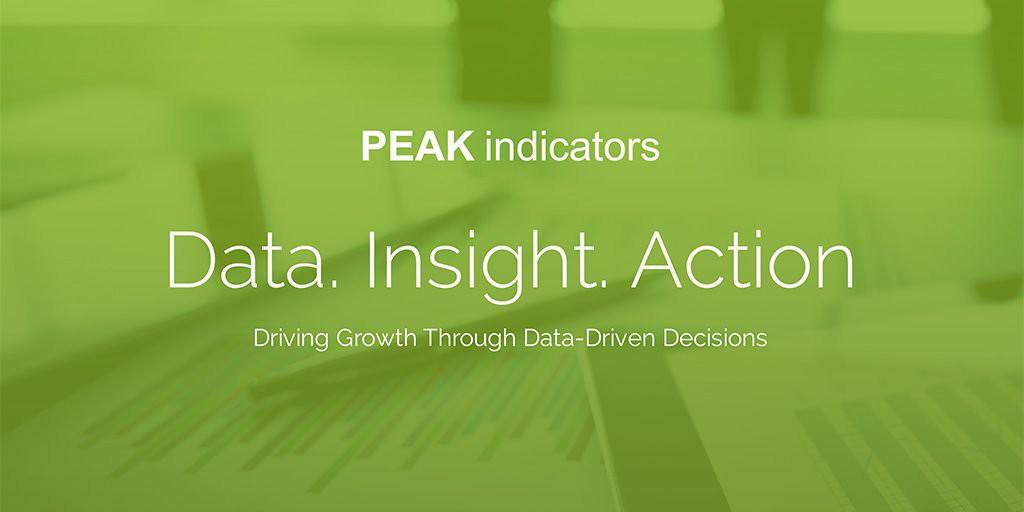 Peak Indicators back HappyWired